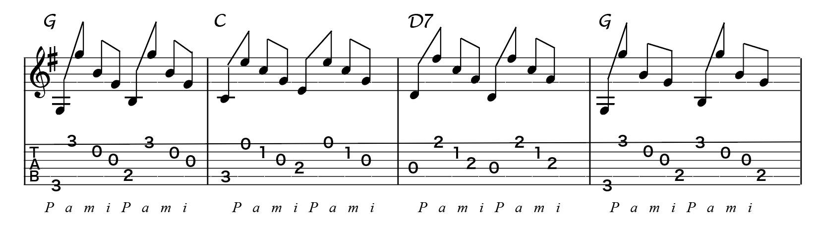 弾き 方 アルペジオ